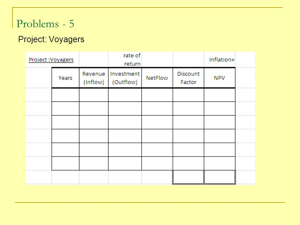 Problems - 5 Project: Voyagers
