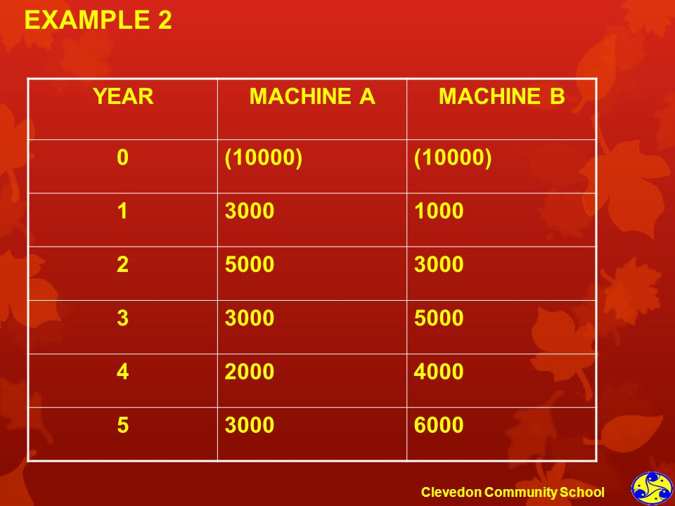 EXAMPLE 2 YEAR MACHINE A MACHINE B (10000) 1 3000 1000 2 5000 3 4 2000