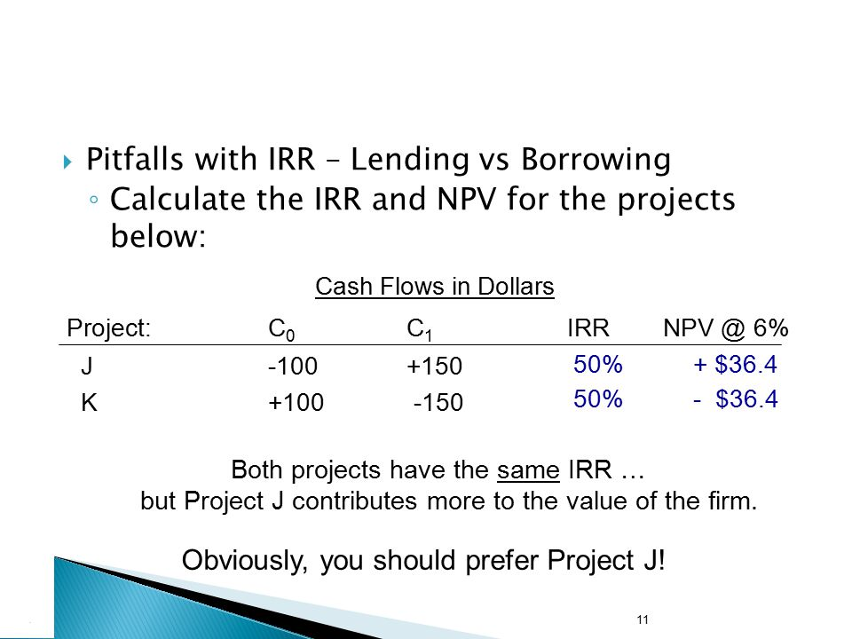 Pitfalls with IRR – Lending vs Borrowing