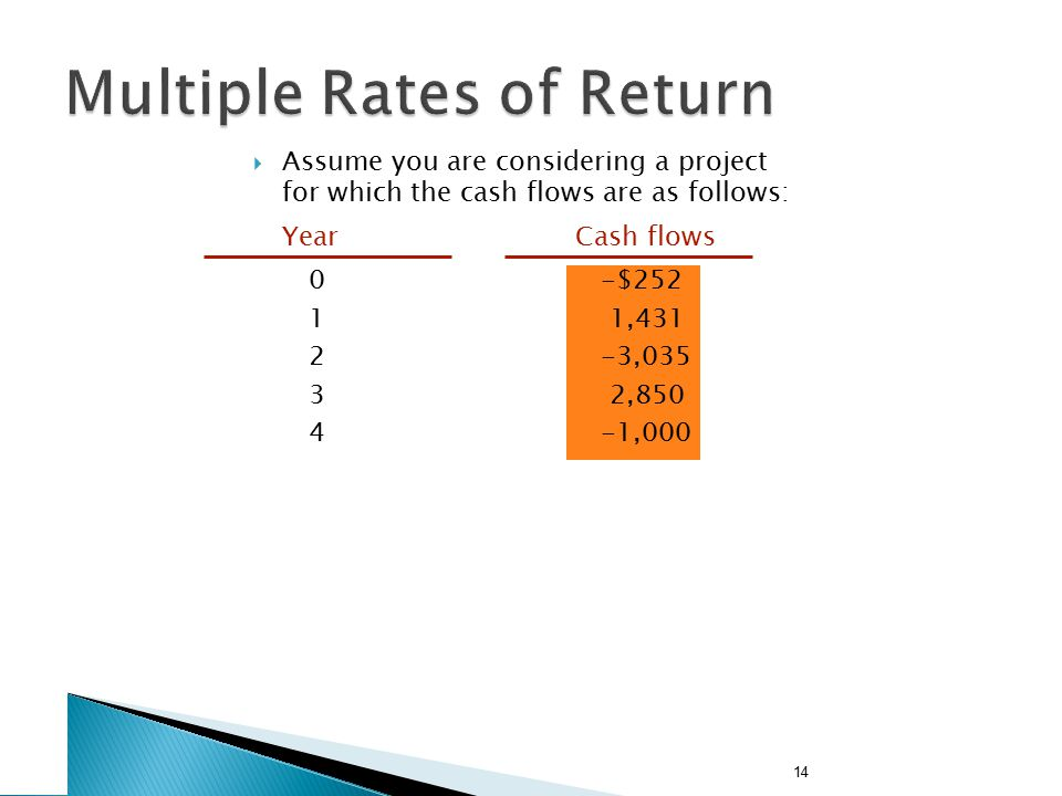 Multiple Rates of Return (continued)