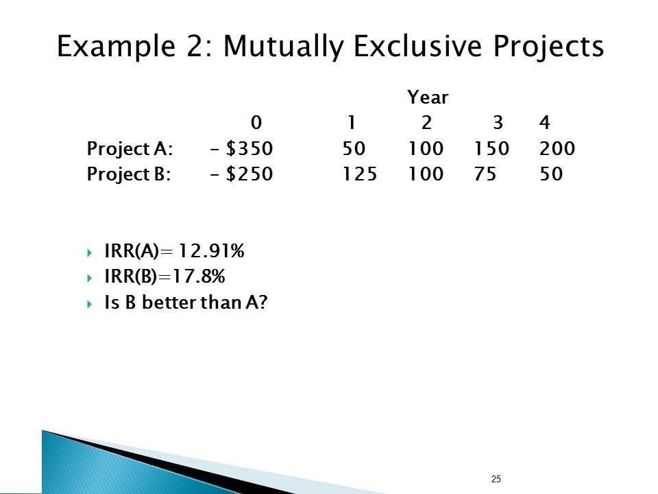 Example 2: Mutually Exclusive Projects