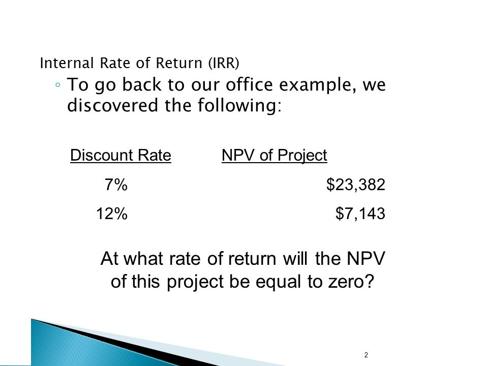 IRR BY GRAPH IRR = 14.3% NPV Profile for this Project ($20,000)