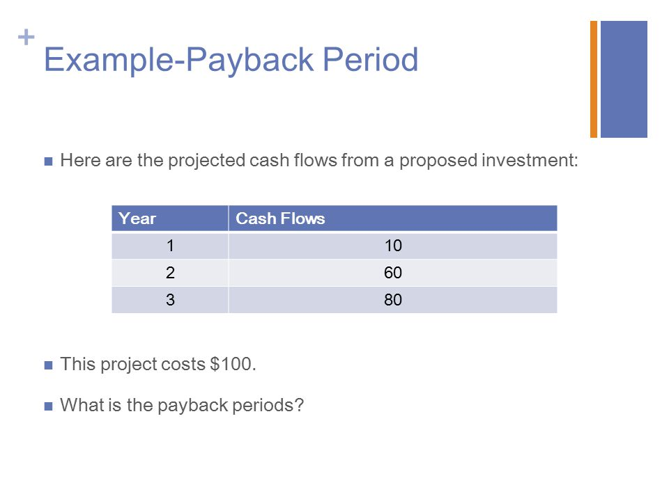 Example-Payback Period