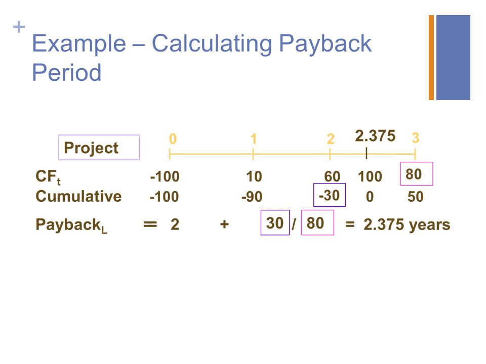 Example – Calculating Payback Period