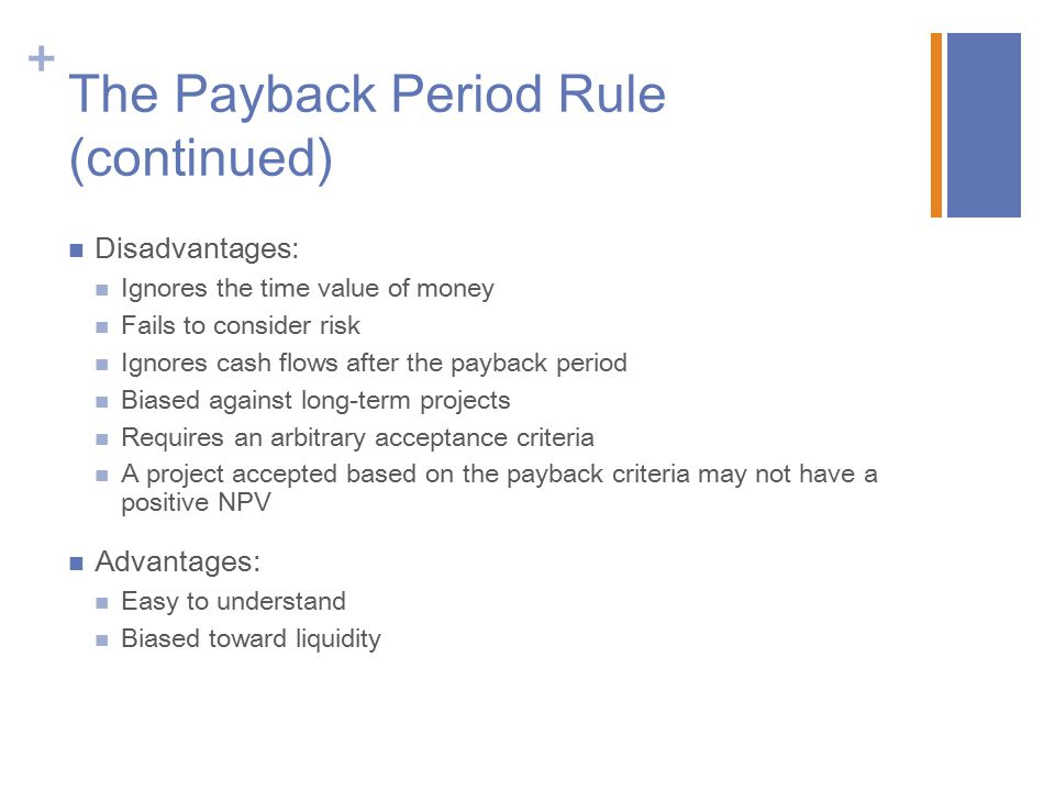 The Payback Period Rule (continued)