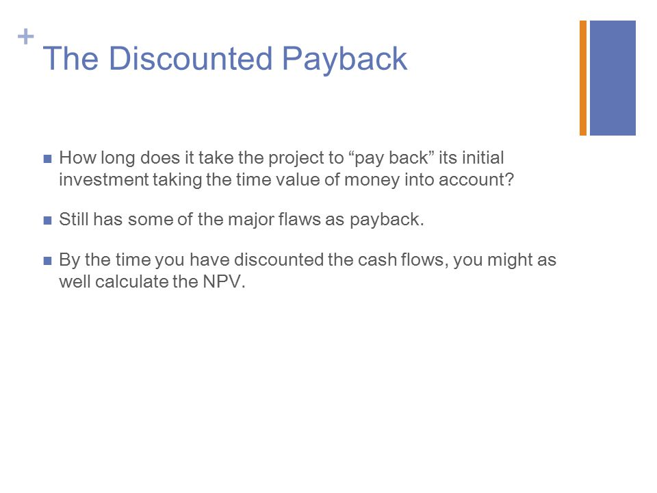 The Discounted Payback