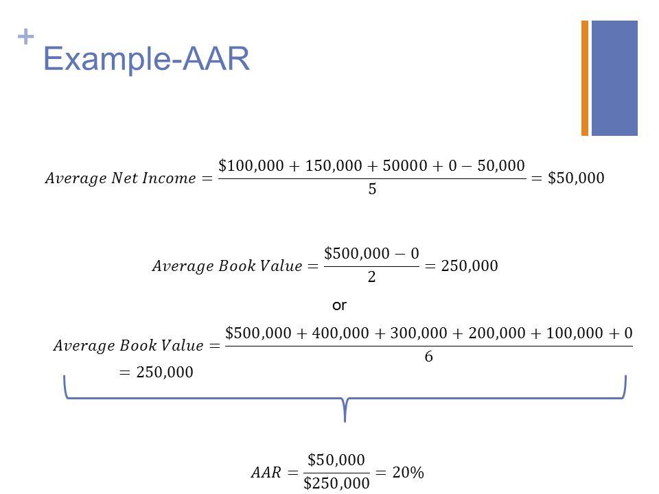 Example-AAR 𝐴𝑣𝑒𝑟𝑎𝑔𝑒 𝑁𝑒𝑡 𝐼𝑛𝑐𝑜𝑚𝑒= $100,000+150,000+50000+0−50,000 5 =$50,000. 𝐴𝑣𝑒𝑟𝑎𝑔𝑒 𝐵𝑜𝑜𝑘 𝑉𝑎𝑙𝑢𝑒= $500,000−0 2 =250,000.