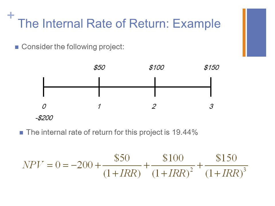 The Internal Rate of Return: Example