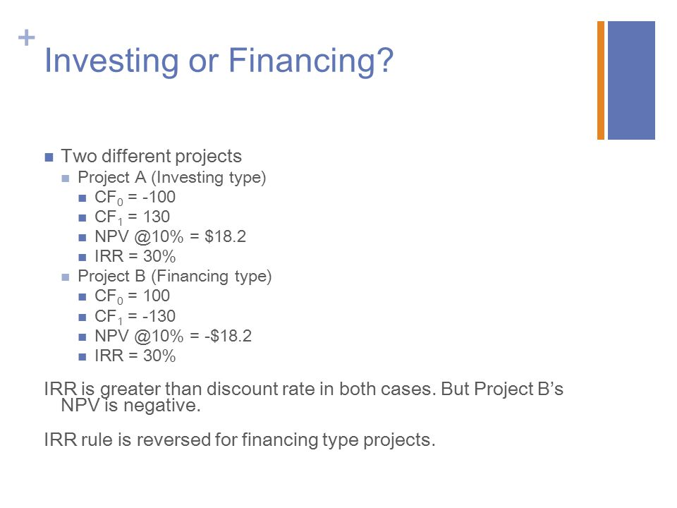 Investing or Financing