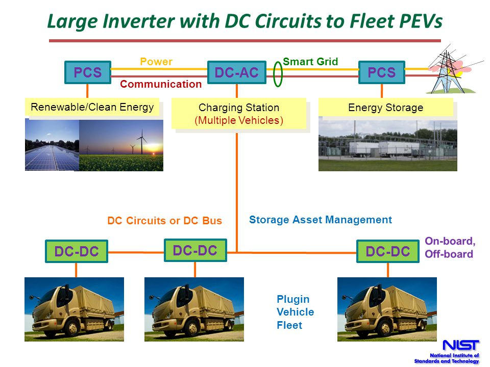 Large Inverter with DC Circuits to Fleet PEVs