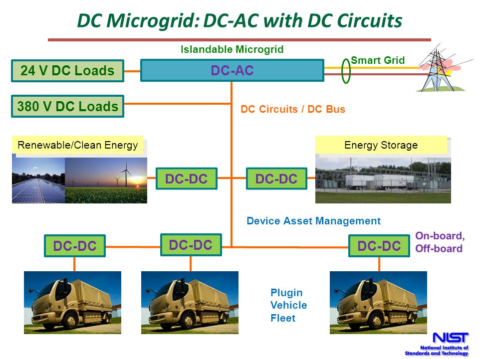 DC Microgrid: DC-AC with DC Circuits