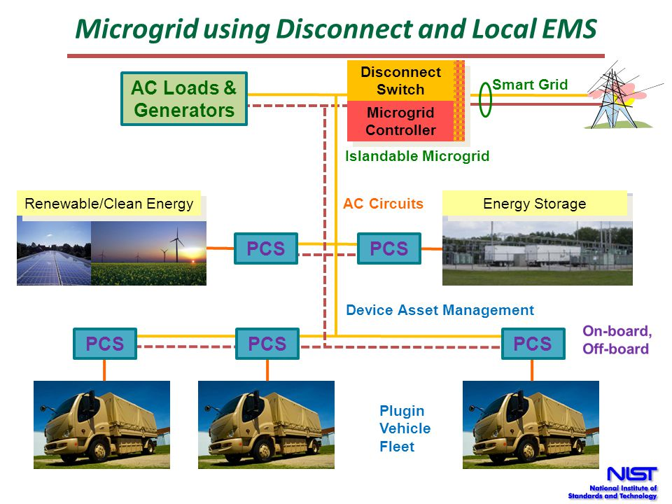 Microgrid using Disconnect and Local EMS