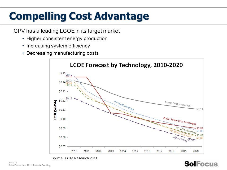 Compelling Cost Advantage