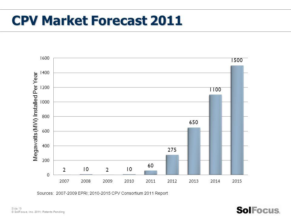 CPV Market Forecast 2011 Sources: 2007-2009 EPRI; 2010-2015 CPV Consortium 2011 Report