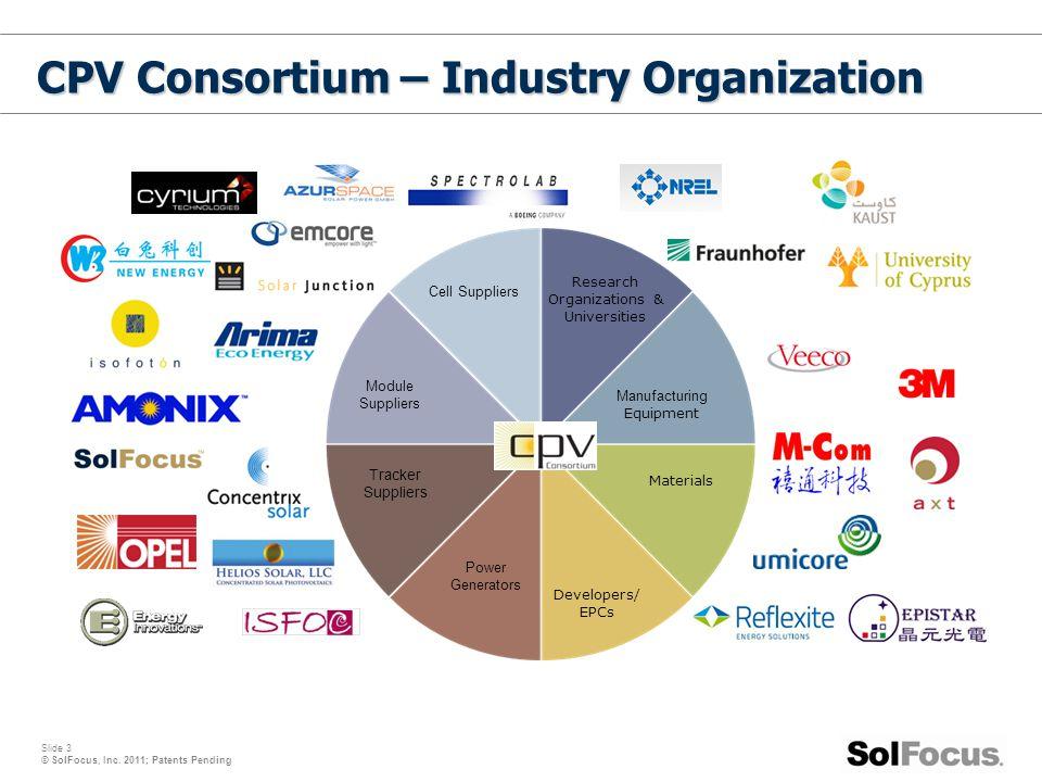 CPV Consortium – Industry Organization