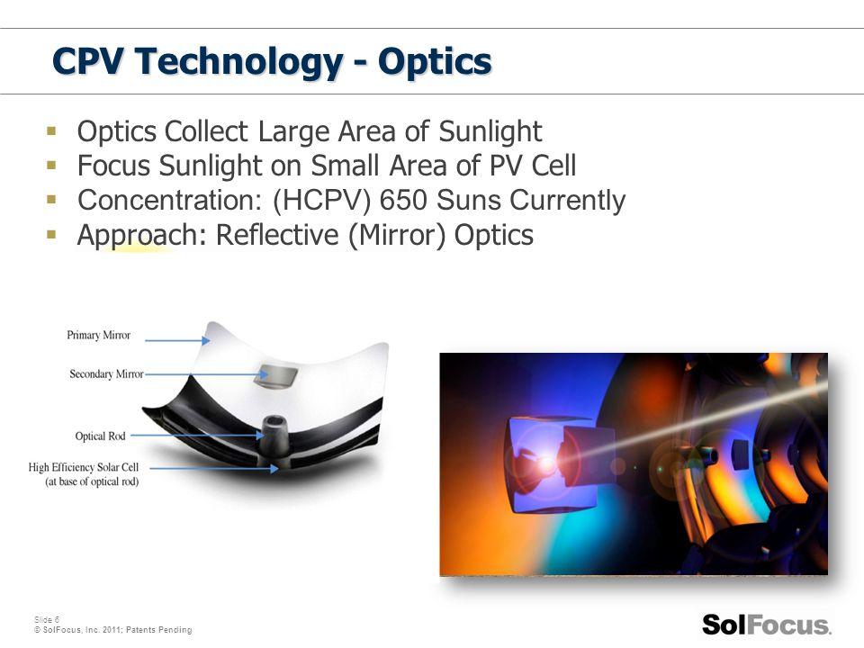 CPV Technology - Optics