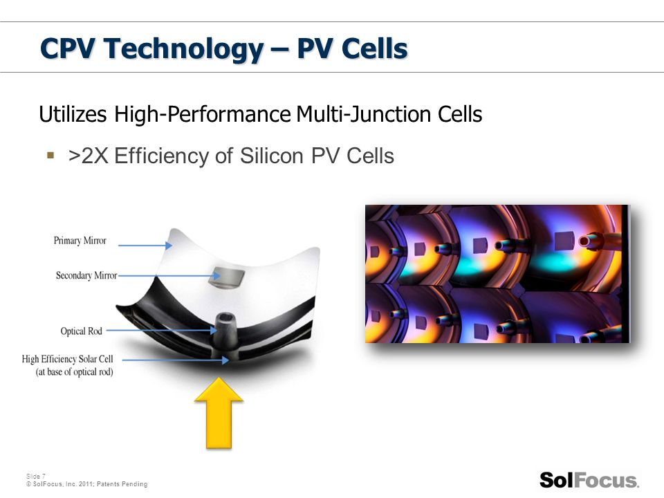 CPV Technology – PV Cells