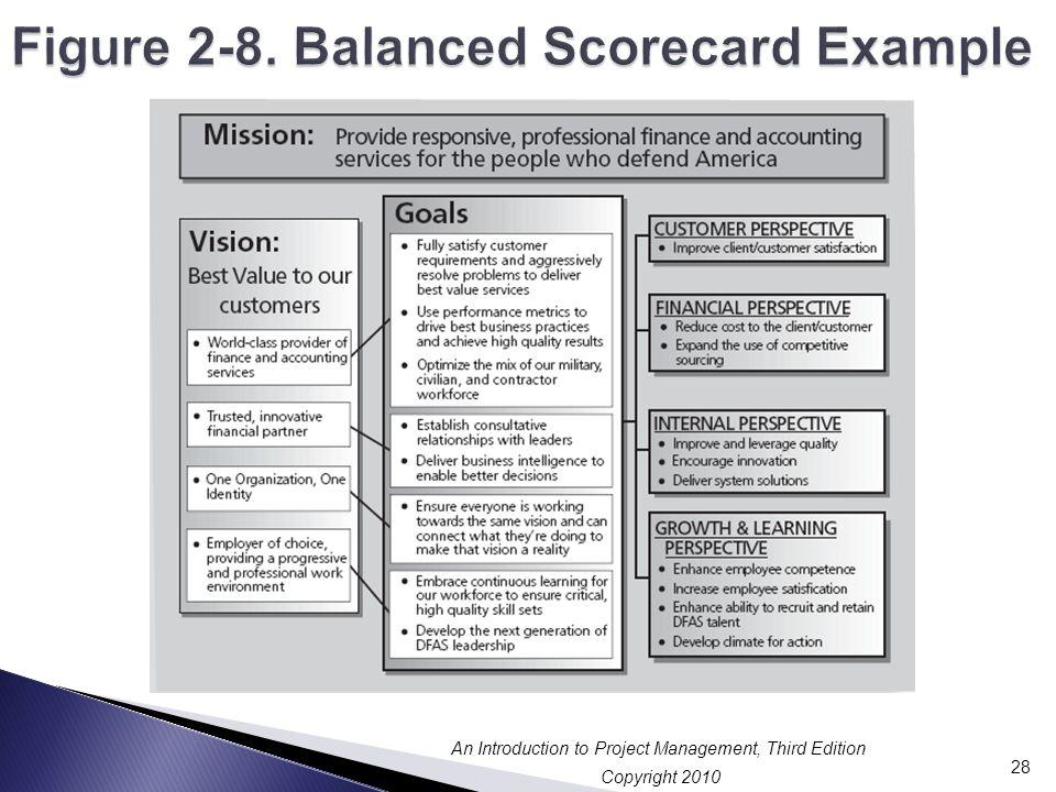 Figure 2-8. Balanced Scorecard Example
