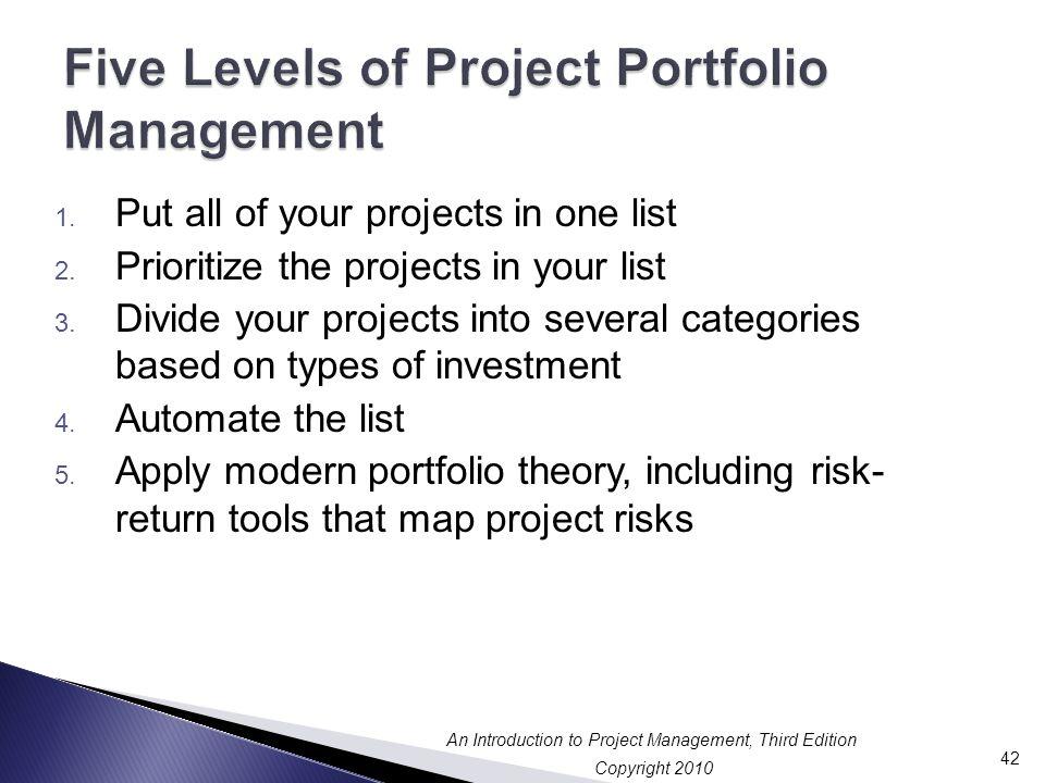 Five Levels of Project Portfolio Management