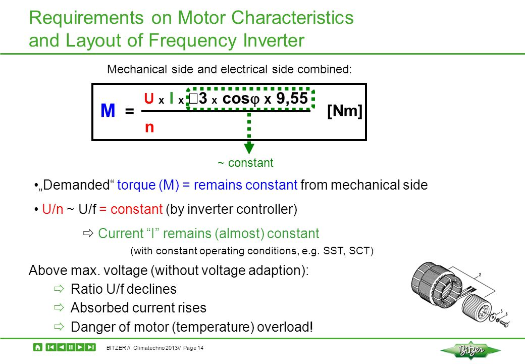 Requirements on Motor Characteristics and Layout of Frequency Inverter