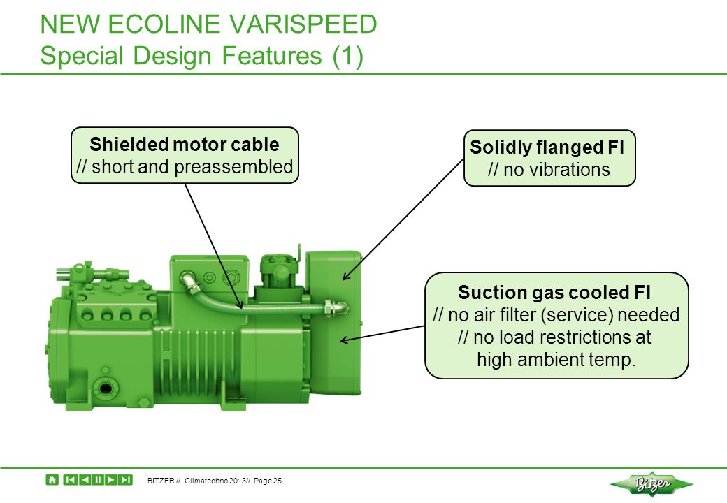 NEW ECOLINE VARISPEED Special Design Features (1)