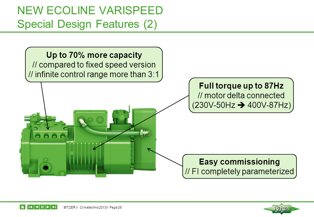NEW ECOLINE VARISPEED Special Design Features (2)