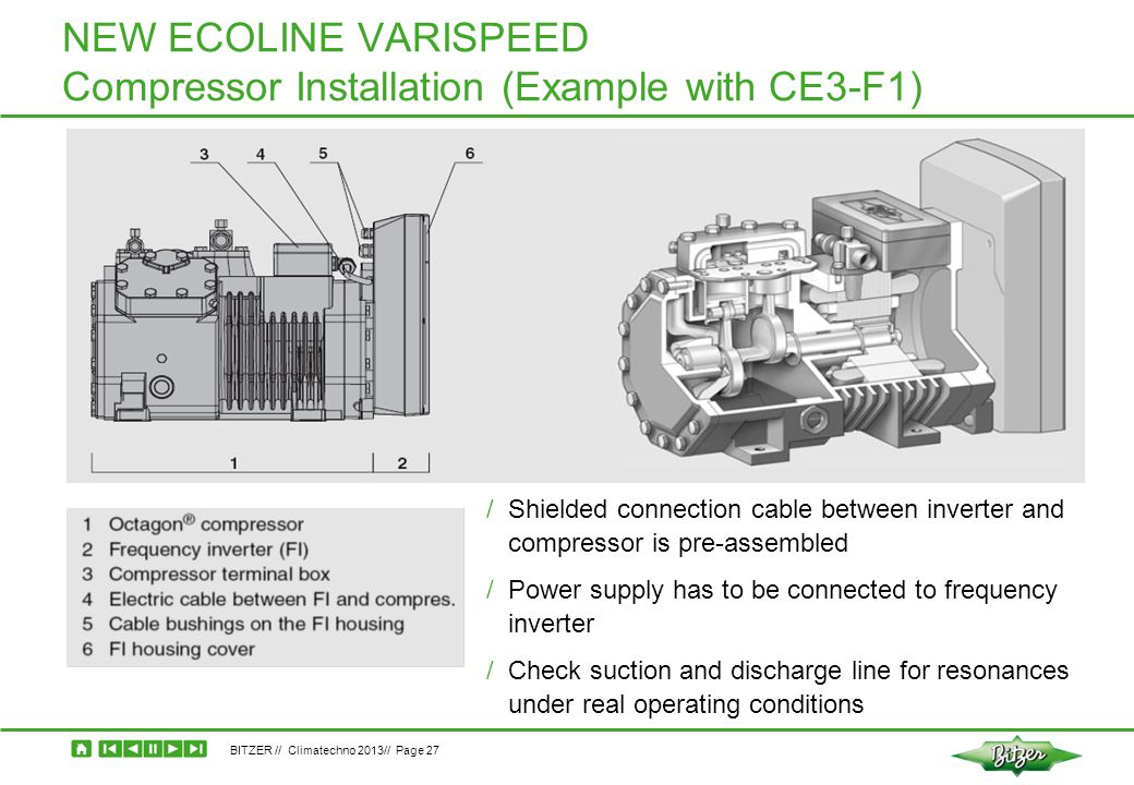 NEW ECOLINE VARISPEED Compressor Installation (Example with CE3-F1)
