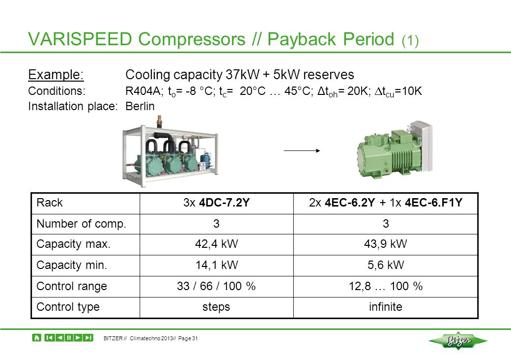 VARISPEED Compressors // Payback Period (1)