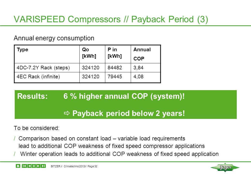 VARISPEED Compressors // Payback Period (3)