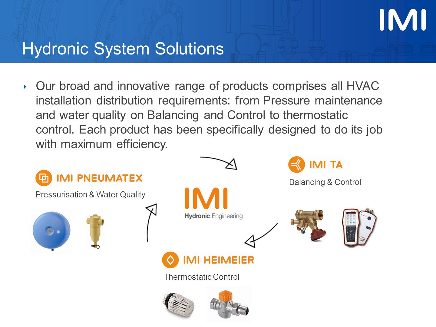 Hydronic System Solutions