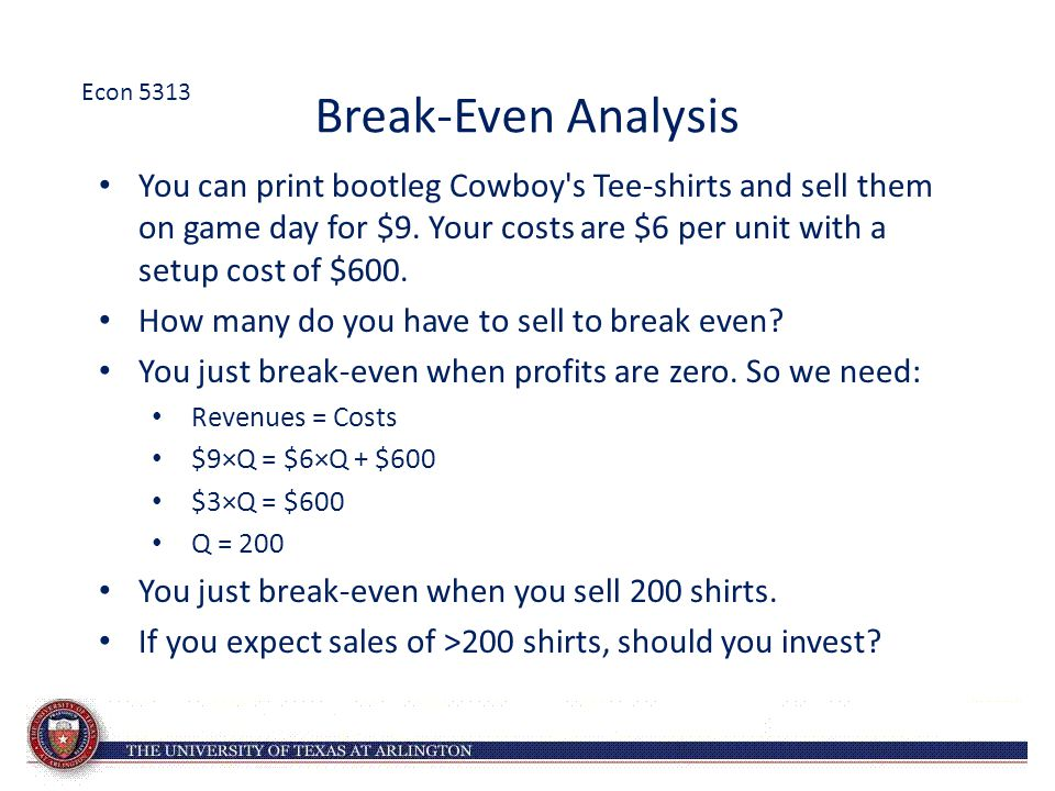 Econ 5313 Break-Even Analysis.