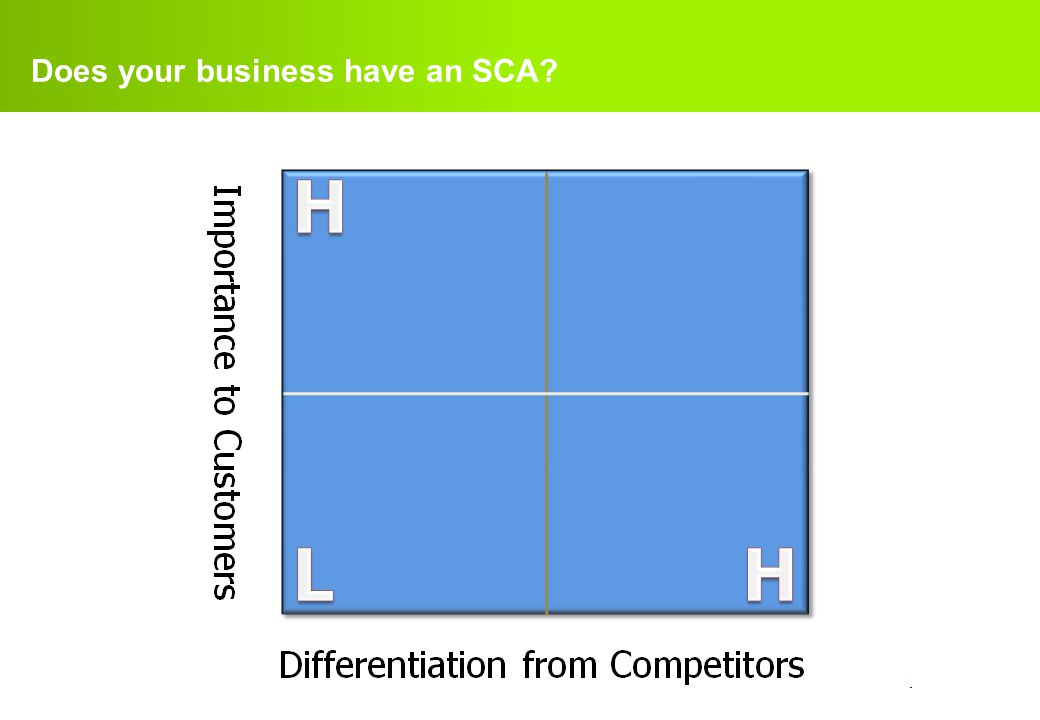 Does your business have an SCA