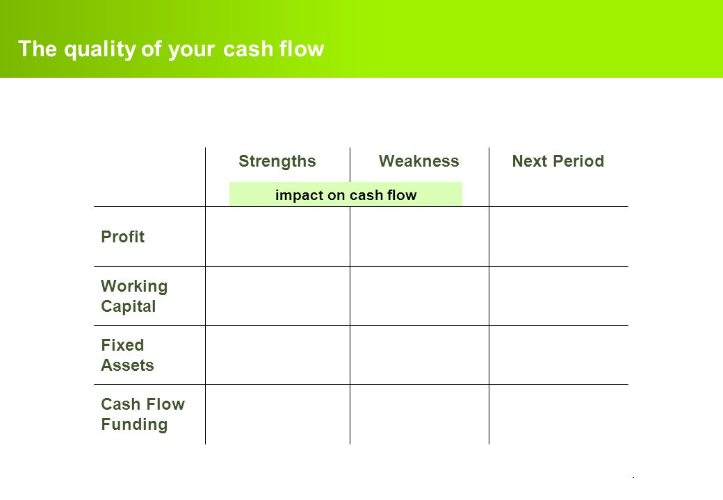 The quality of your cash flow