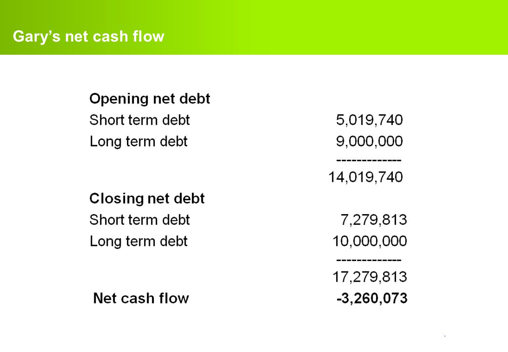 Gary's net cash flow