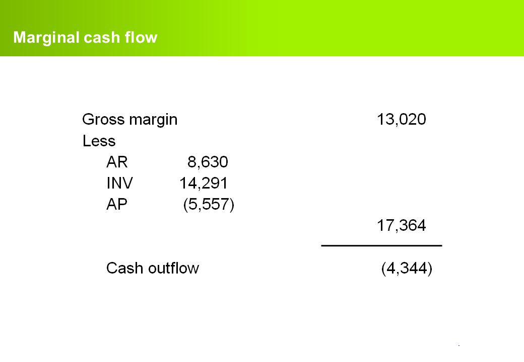 Marginal cash flow