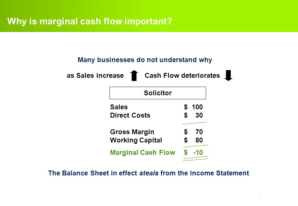 Why is marginal cash flow important