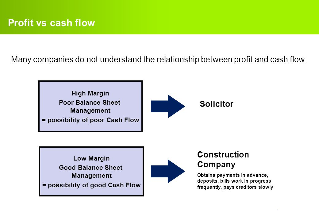 why profit does not equal cash Ebitda can be a good proxy for cash flow especially when comparing dissimilar why ebitda is not cash flow ebitda does not take into account any capital.