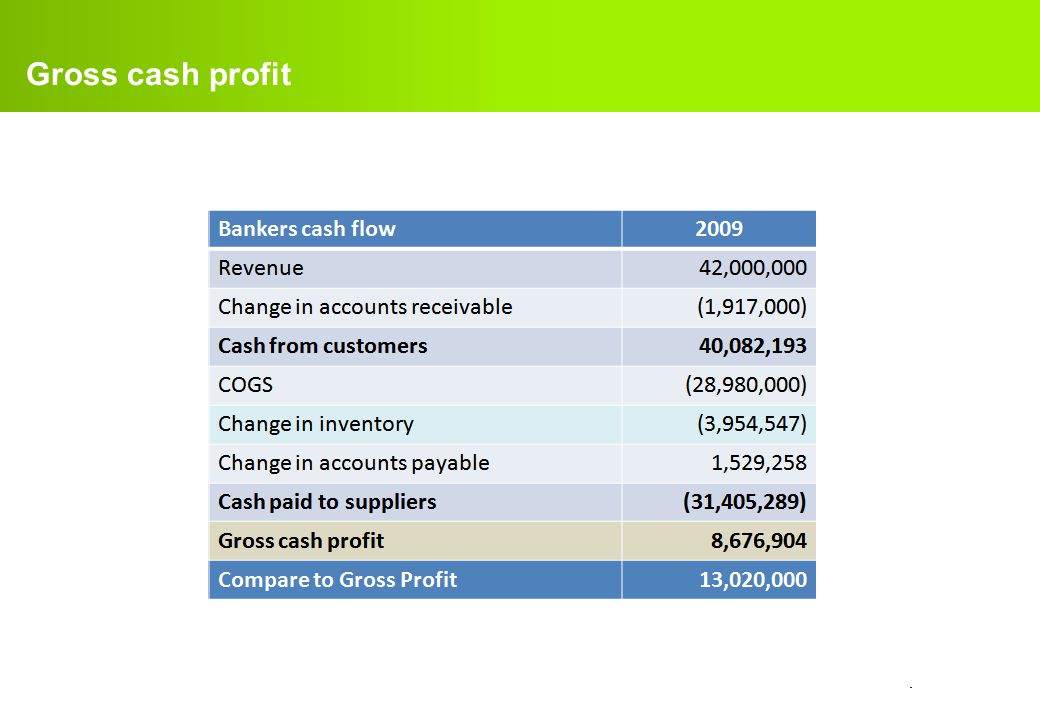 Gross cash profit
