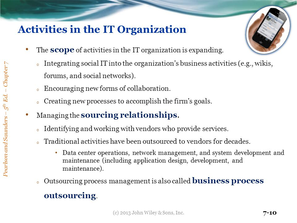 Activities in the IT Organization