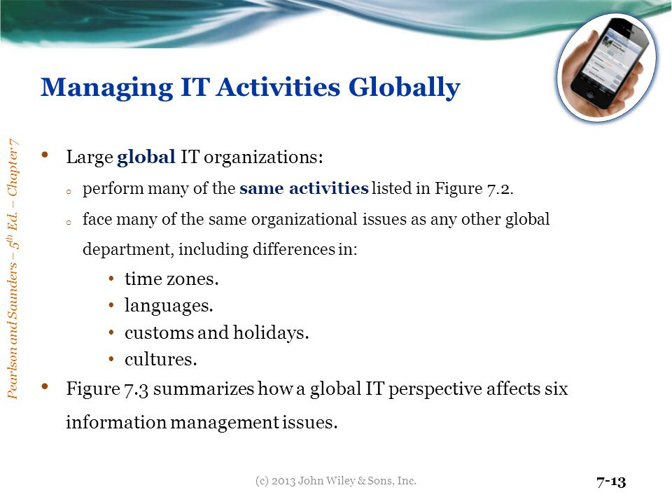 Managing IT Activities Globally