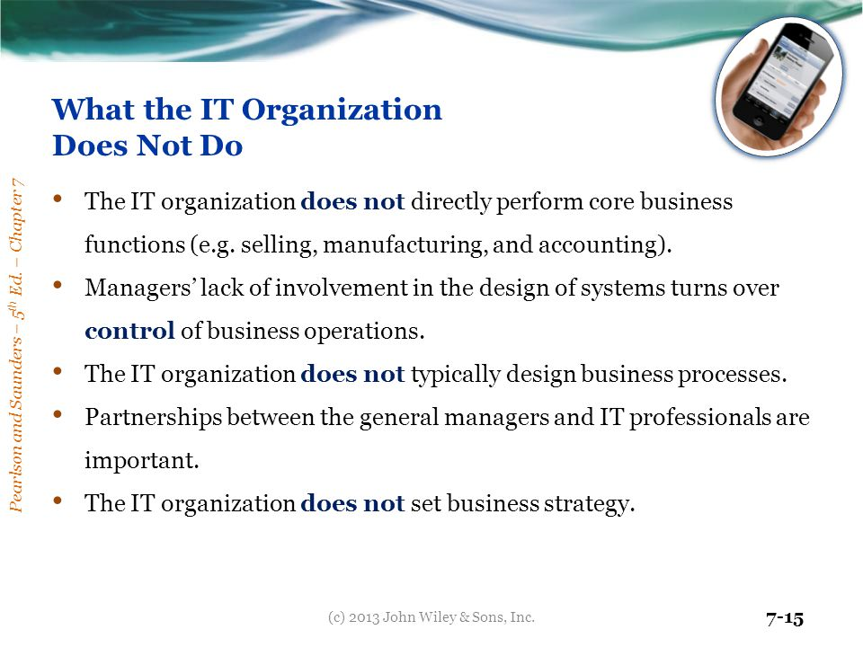 What the IT Organization Does Not Do