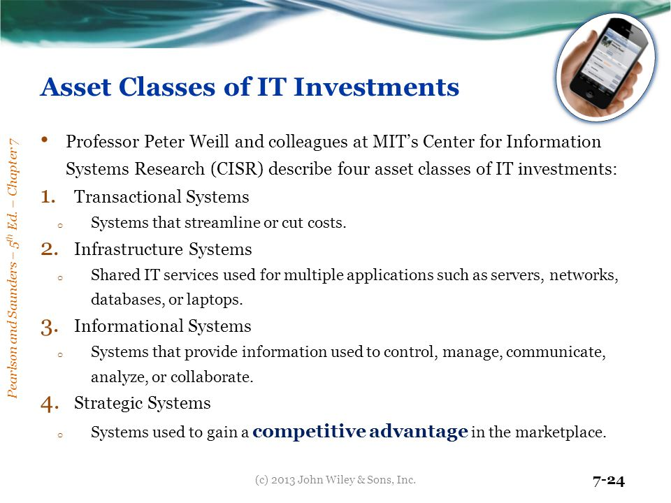 Asset Classes of IT Investments