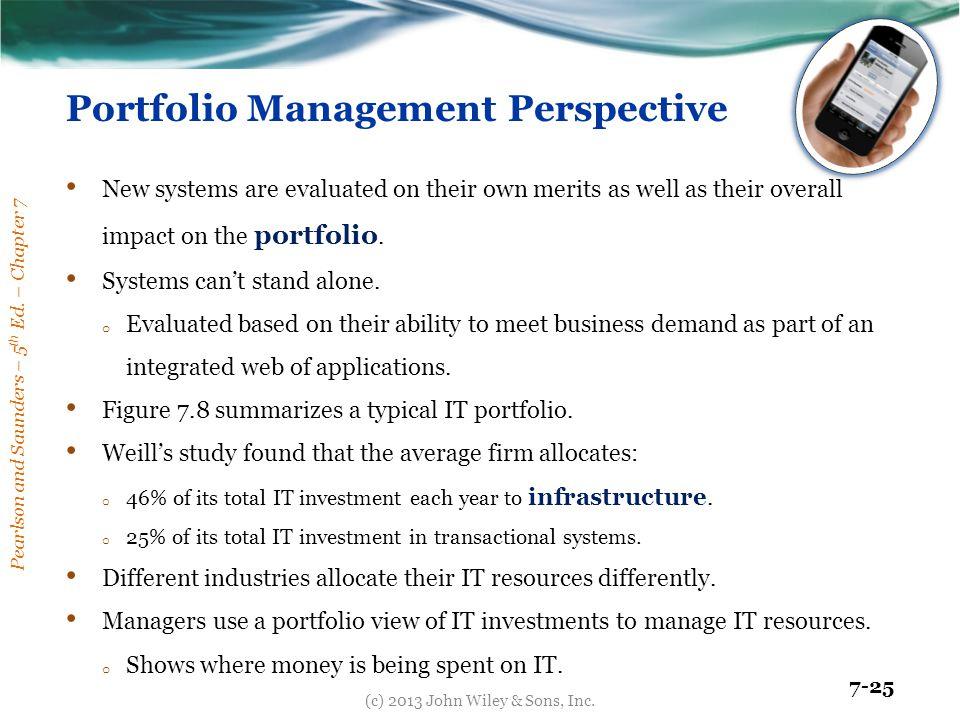 Portfolio Management Perspective