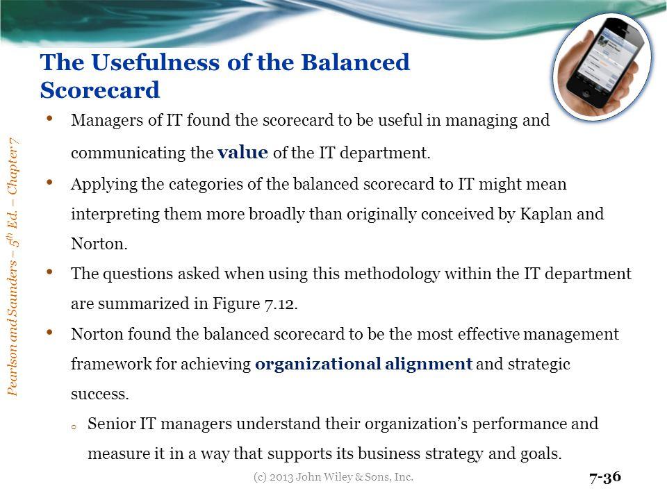 The Usefulness of the Balanced Scorecard