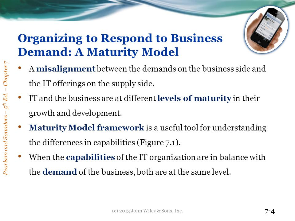 Organizing to Respond to Business Demand: A Maturity Model
