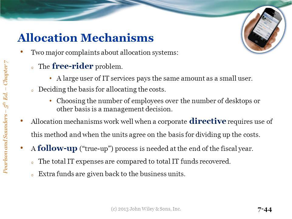 Allocation Mechanisms