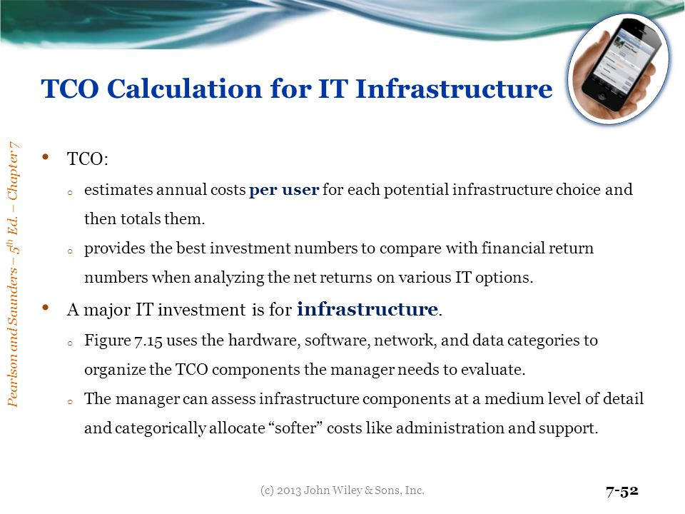 TCO Calculation for IT Infrastructure