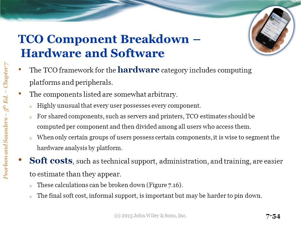 TCO Component Breakdown – Hardware and Software