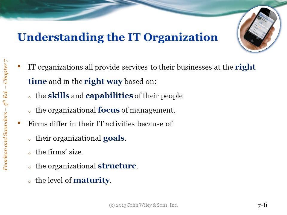 Understanding the IT Organization