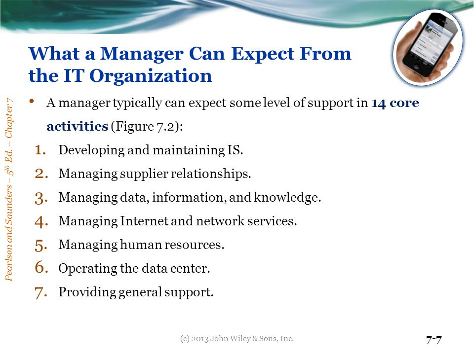 What a Manager Can Expect From the IT Organization